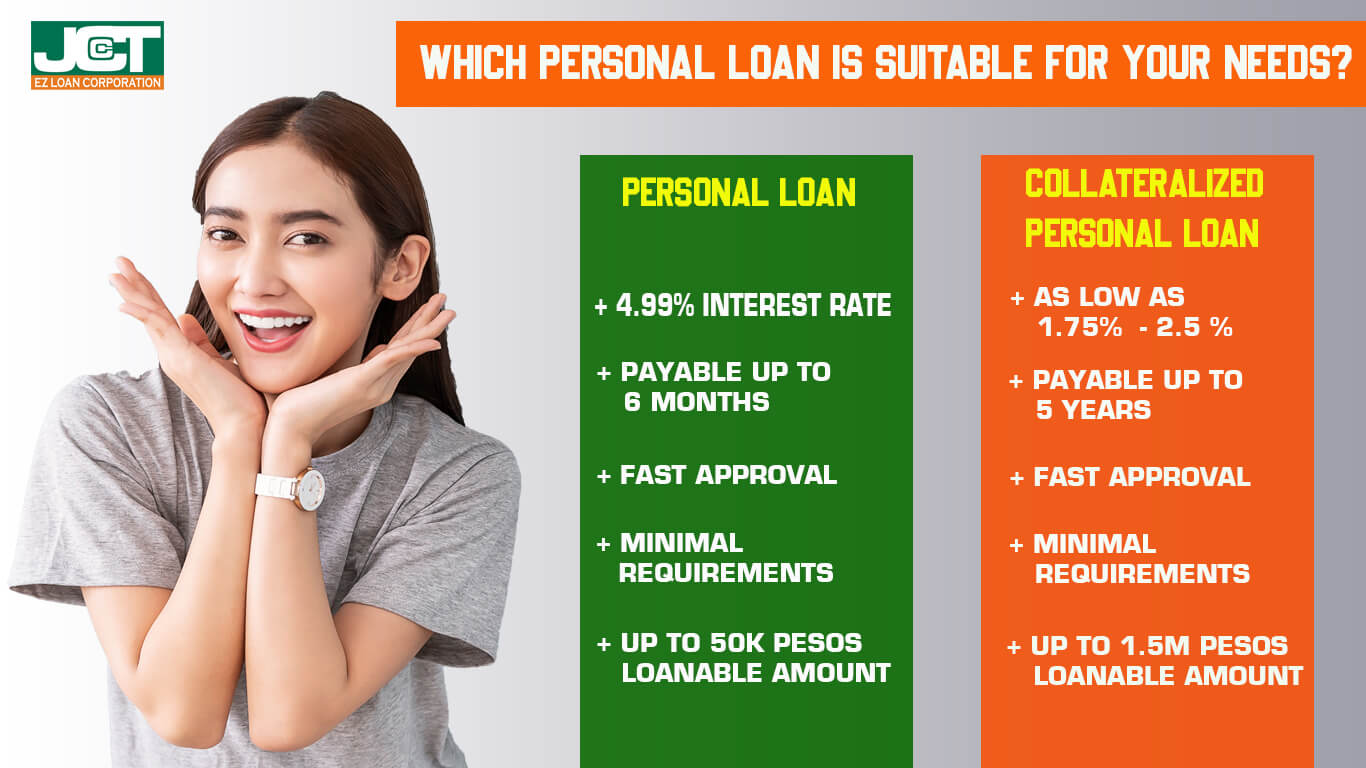 collateral personal Loan